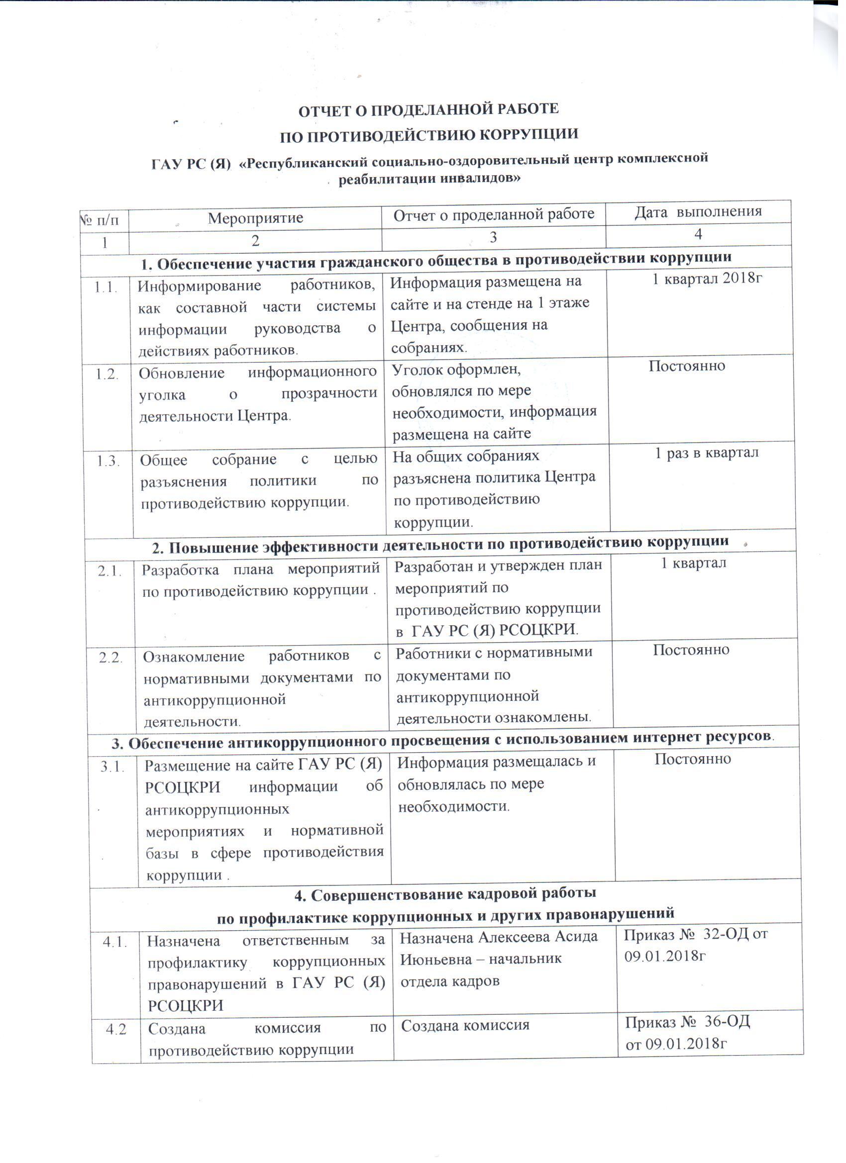 Отчет корр.19.07 - 1